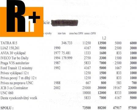 38. obrázok Sečovce Hlavná priemyselný areál na predaj - exkluzívne v Rh+