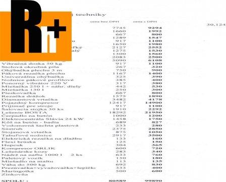 39. obrázok Sečovce Hlavná priemyselný areál na predaj - exkluzívne v Rh+
